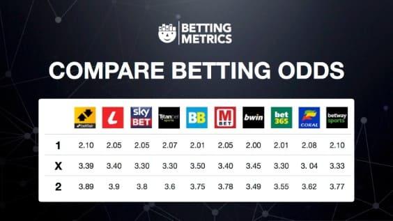 Betting odds skicklighet i triomphe