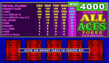 Expertanalys bäst casino wonky