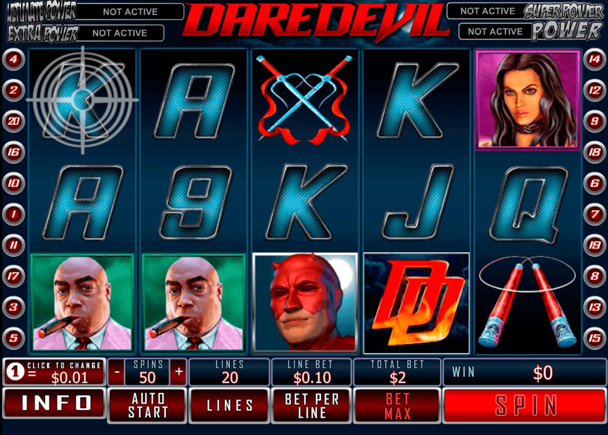 www Daredevil 98065