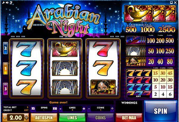 Arabian nights slot current