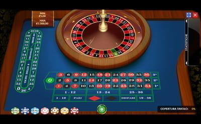 Taktik roulette Siru 29715