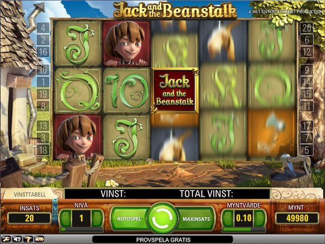 Analyser svenska casino priser