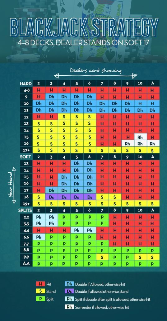 WSOP 2021 49722