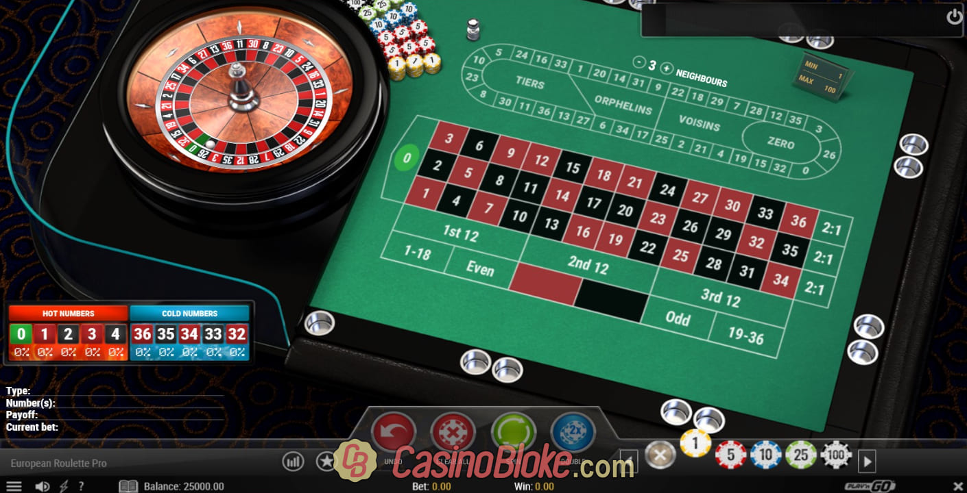 How to play roulette utanför