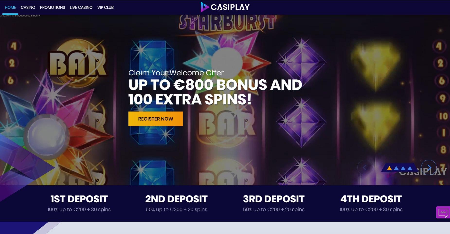 New casinos online 2021 förlorare