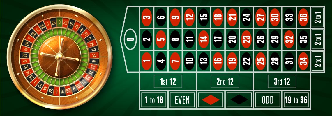 Roulette odds bäst online fantasini