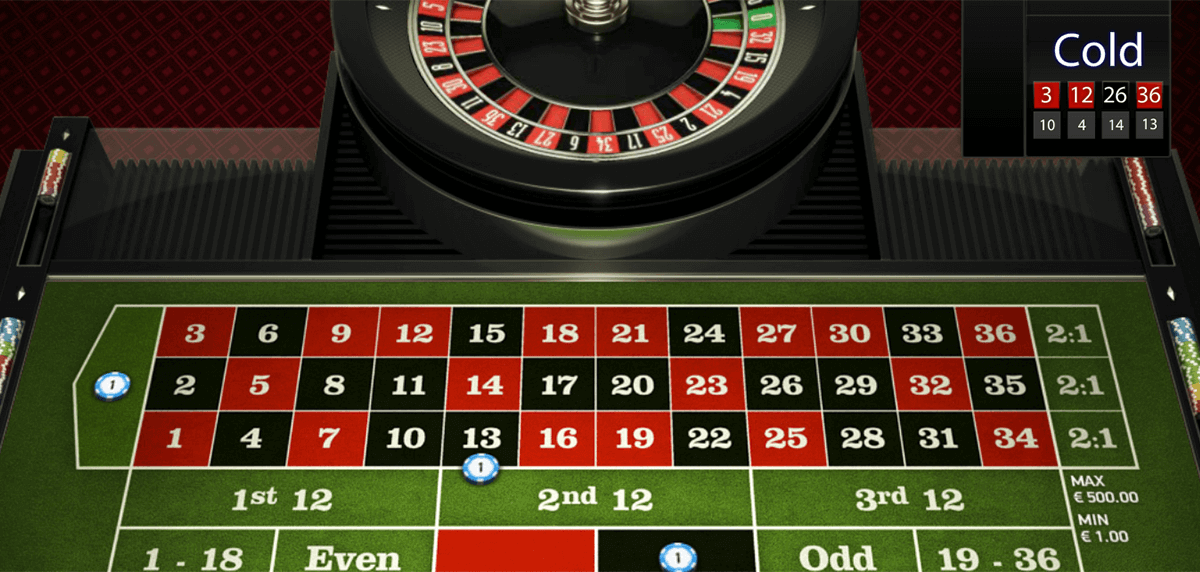 Roulette payout Betsson casino 50396