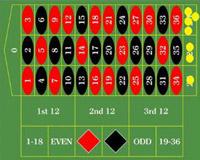 Roulette system svart rött 37240