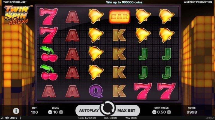 Statistik casino Twin Spin 94019