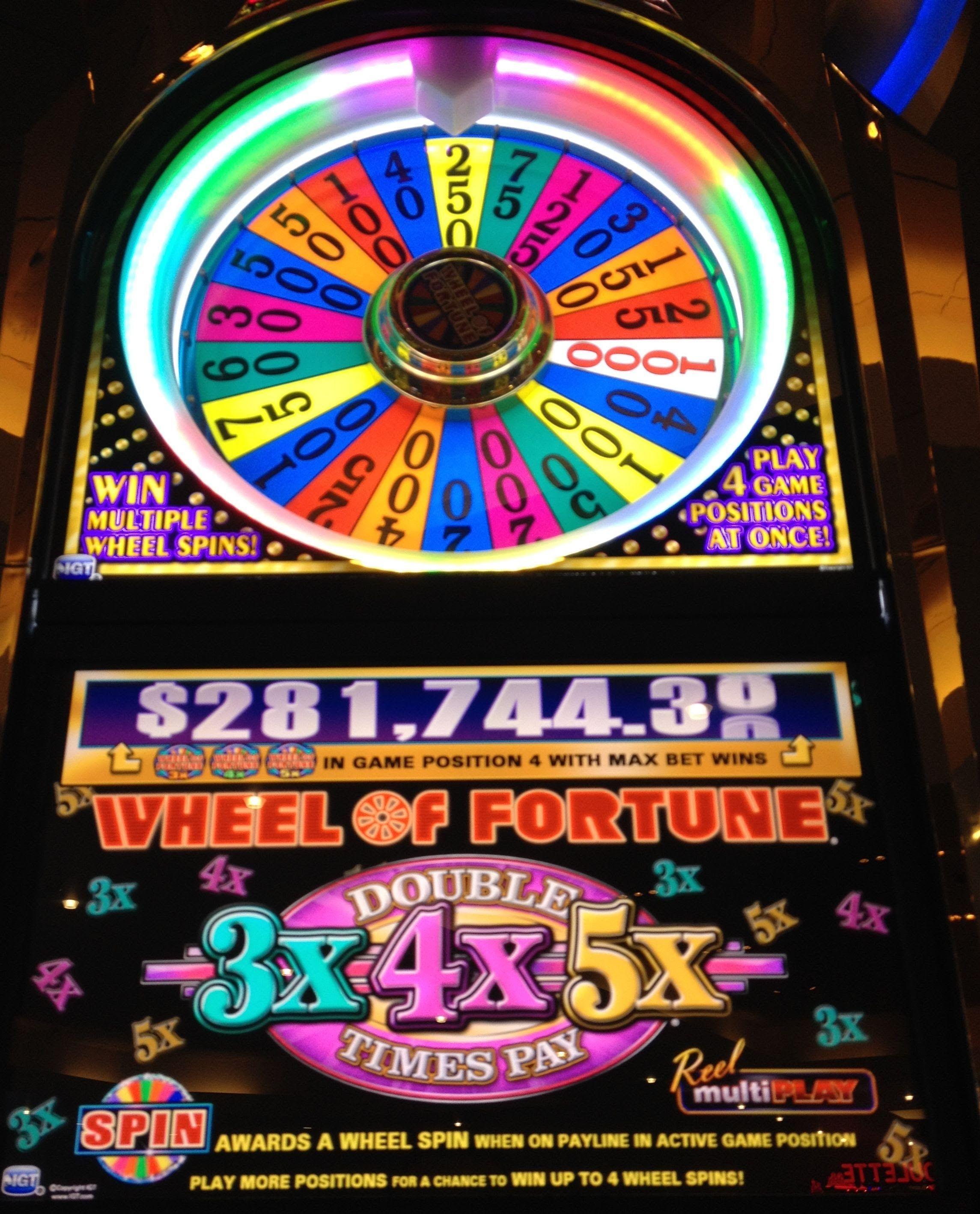Wheels of Fortune guldrushen